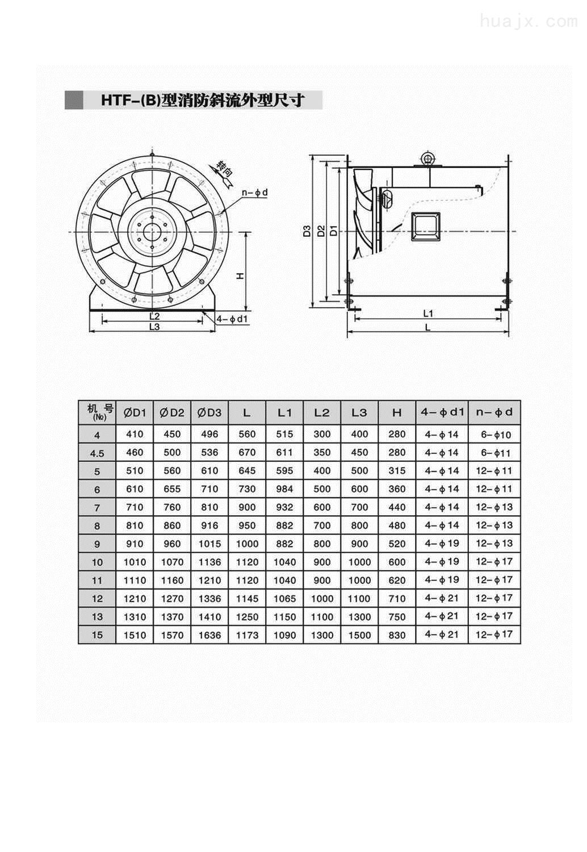 消防斜流风机htf(b)-i-7型单速排烟风机