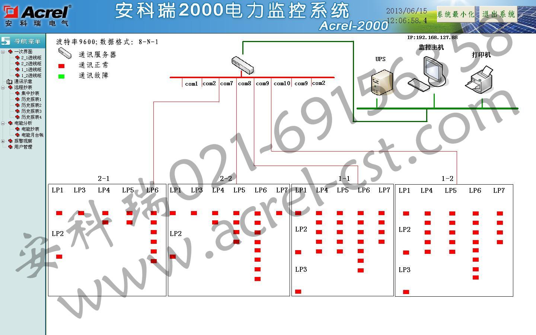智能电力监控系统在杭州赛诺菲民生健康药的应用