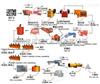 B0801奉化市氧化锌选矿设备跨入又快又好的科学发展阶段