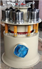 CL-6纳米分散研磨仪